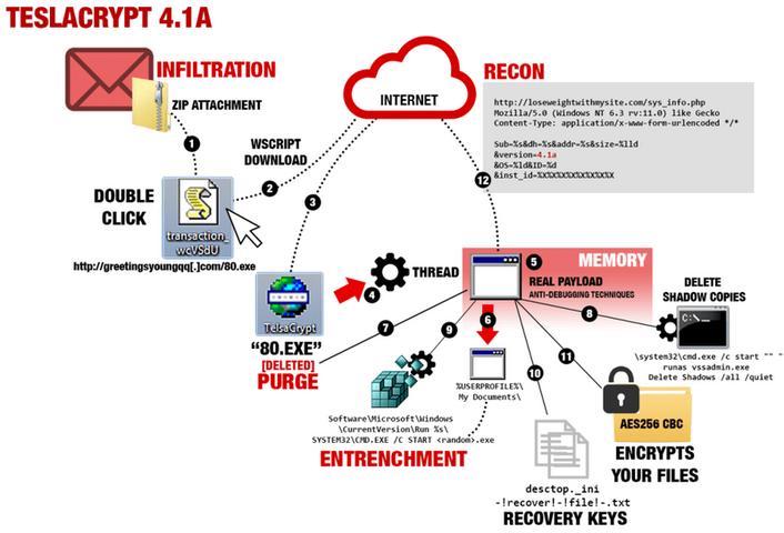 teslacrypt4-1a.png