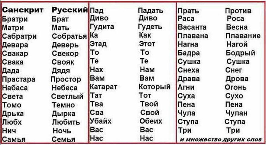 aea960x524_Quality99_sanskrit-i-russkiy-yazyk.jpg